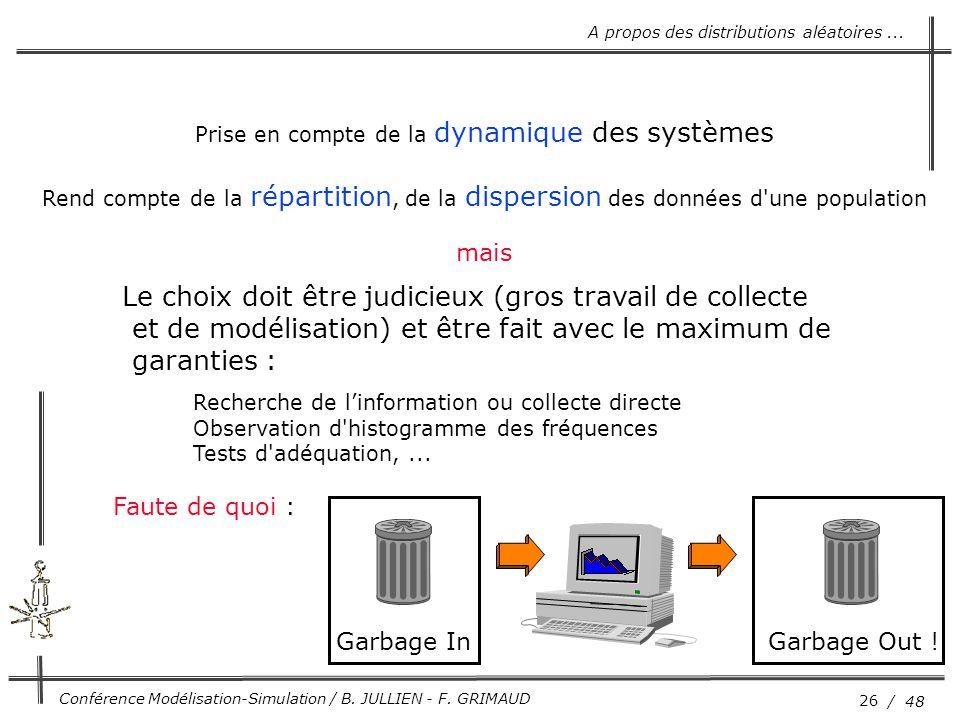 26 / 48 Conférence Modélisation-Simulation / B. JULLIEN - F. GRIMAUD Prise en compte de la dynamique des systèmes Rend compte de la répartition, de la