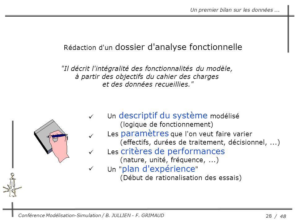28 / 48 Conférence Modélisation-Simulation / B. JULLIEN - F. GRIMAUD Rédaction d'un dossier d'analyse fonctionnelle