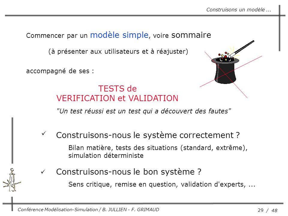 29 / 48 Conférence Modélisation-Simulation / B. JULLIEN - F. GRIMAUD Commencer par un modèle simple, voire sommaire (à présenter aux utilisateurs et à
