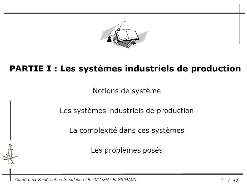 3 / 48 Conférence Modélisation-Simulation / B. JULLIEN - F. GRIMAUD Notions de système Les systèmes industriels de production La complexité dans ces s
