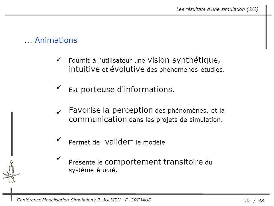 32 / 48 Conférence Modélisation-Simulation / B. JULLIEN - F. GRIMAUD... Animations Fournit à l'utilisateur une vision synthétique, intuitive et évolut