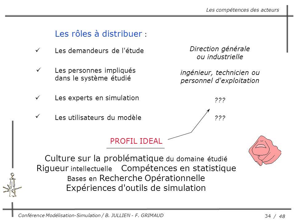 34 / 48 Conférence Modélisation-Simulation / B. JULLIEN - F. GRIMAUD Les rôles à distribuer : Les demandeurs de l'étude Les personnes impliqués dans l