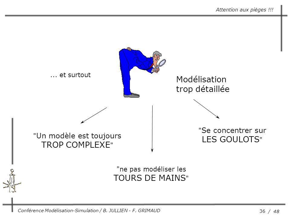 36 / 48 Conférence Modélisation-Simulation / B. JULLIEN - F. GRIMAUD
