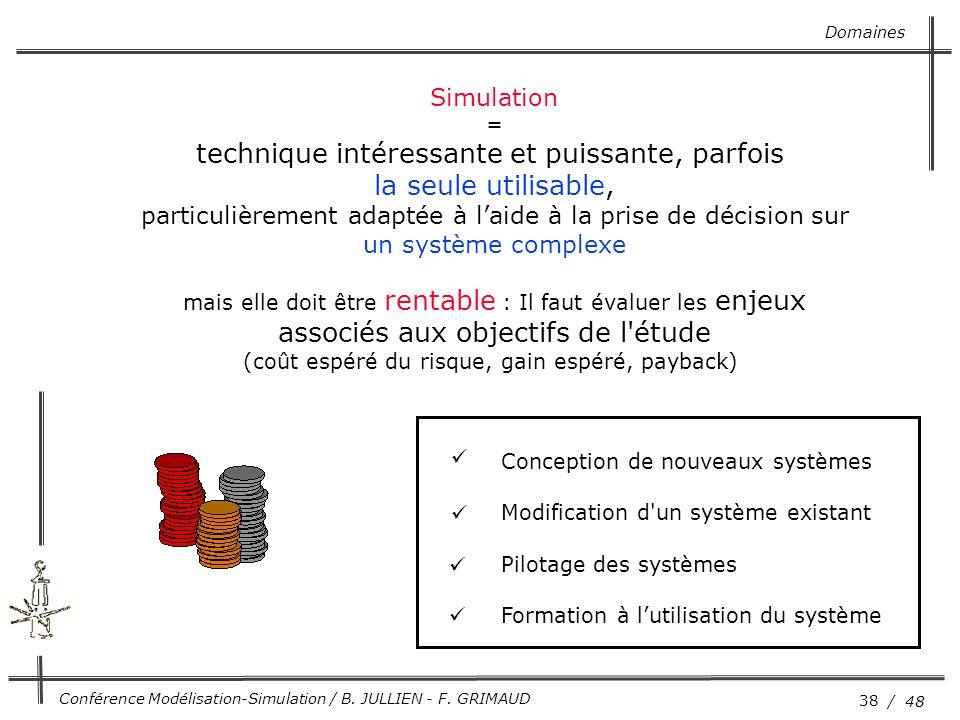 38 / 48 Conférence Modélisation-Simulation / B. JULLIEN - F. GRIMAUD Simulation = technique intéressante et puissante, parfois la seule utilisable, pa