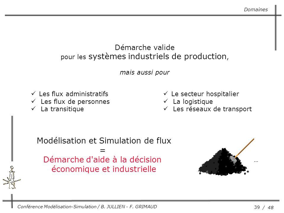 39 / 48 Conférence Modélisation-Simulation / B. JULLIEN - F. GRIMAUD Démarche valide pour les systèmes industriels de production, mais aussi pour Les