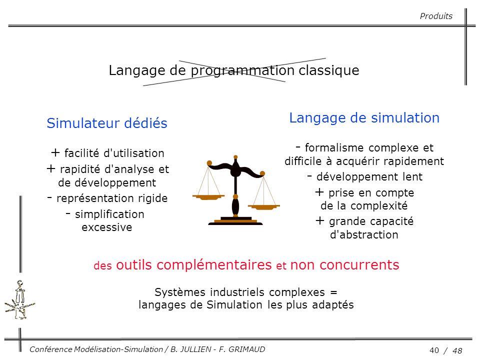 40 / 48 Conférence Modélisation-Simulation / B. JULLIEN - F. GRIMAUD Langage de programmation classique Langage de simulation - formalisme complexe et