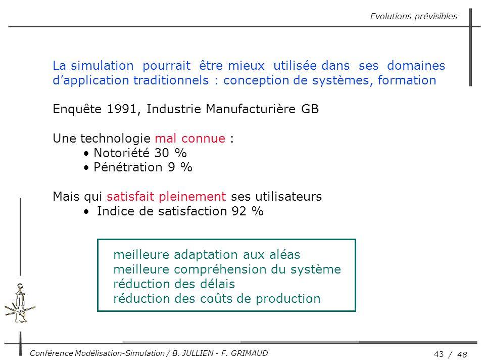 43 / 48 Conférence Modélisation-Simulation / B. JULLIEN - F. GRIMAUD Evolutions prévisibles La simulation pourrait être mieux utilisée dans ses domain