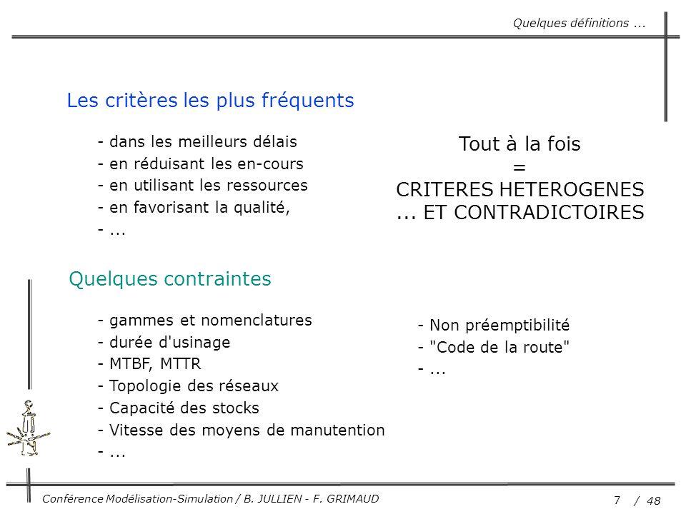 18 / 48 Conférence Modélisation-Simulation / B.JULLIEN - F.