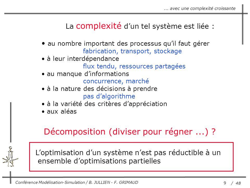 9 / 48 Conférence Modélisation-Simulation / B. JULLIEN - F. GRIMAUD La complexité d'un tel système est liée : au nombre important des processus qu'il