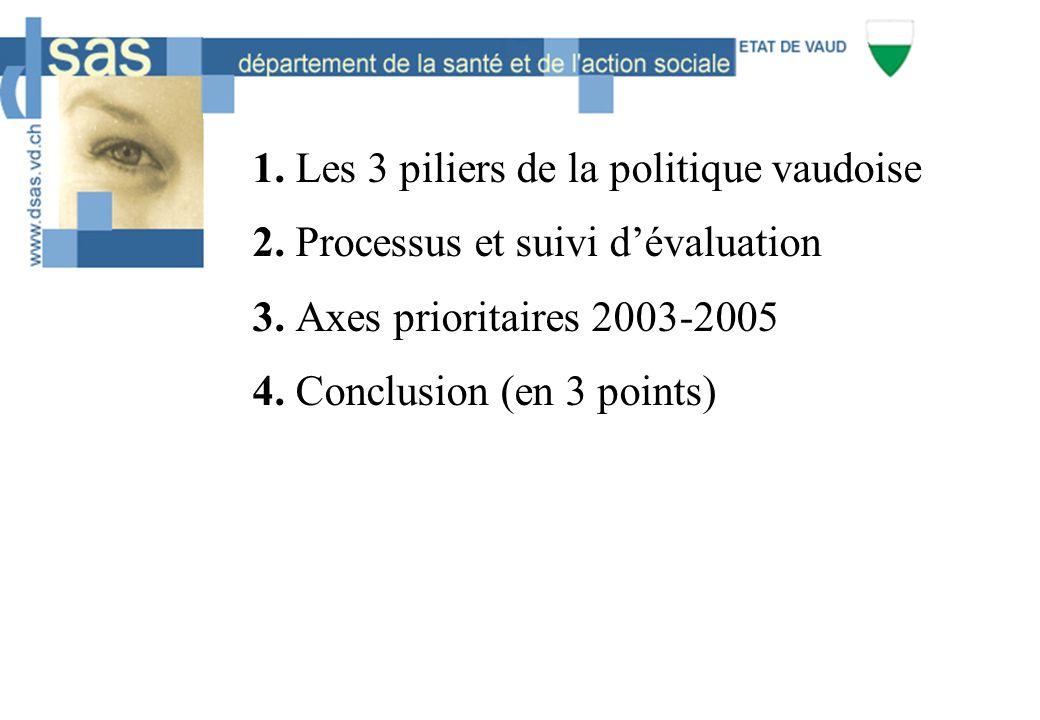 1. Les 3 piliers de la politique vaudoise 2. Processus et suivi d'évaluation 3. Axes prioritaires 2003-2005 4. Conclusion (en 3 points)