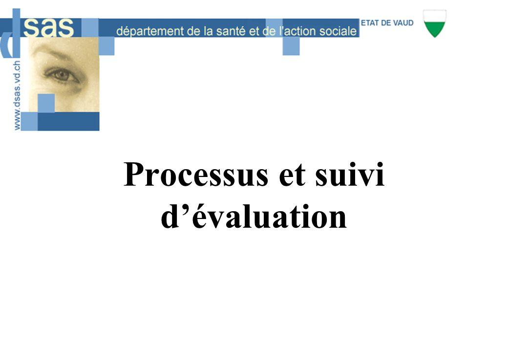 Processus et suivi d'évaluation