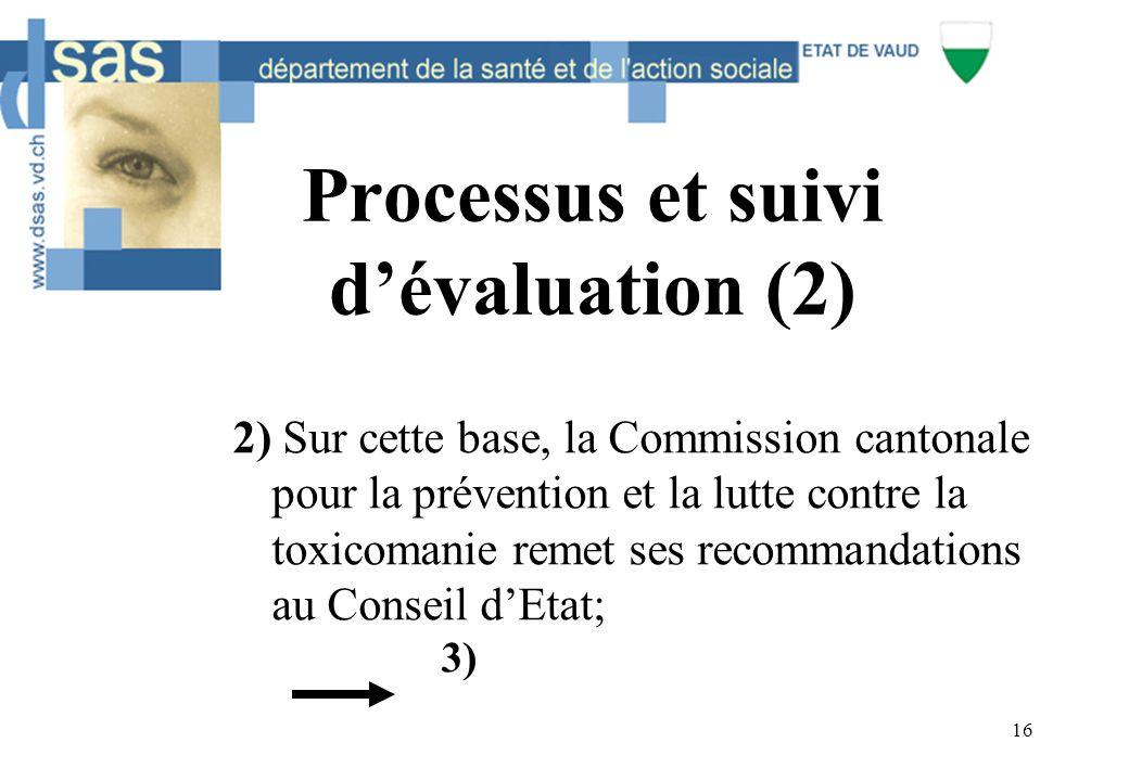 16 Processus et suivi d'évaluation (2) 2) Sur cette base, la Commission cantonale pour la prévention et la lutte contre la toxicomanie remet ses recommandations au Conseil d'Etat; 3)