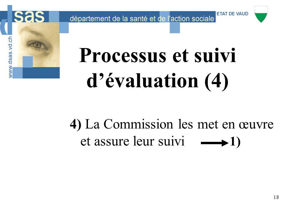 18 Processus et suivi d'évaluation (4) 4) La Commission les met en œuvre et assure leur suivi 1)