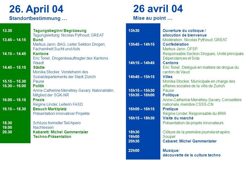 Les dépendances: construire dans la tournement Suchtarbeit im Gegenwind Fachtagung Great / FS /FASD Biel, 28./29.4.