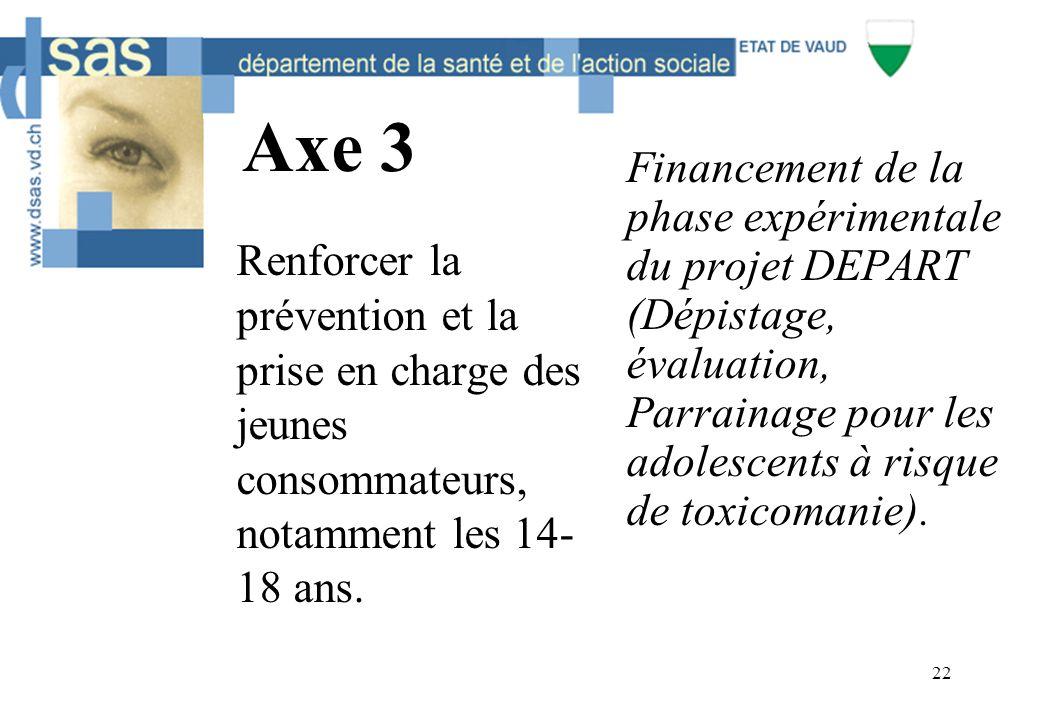 22 Axe 3 Renforcer la prévention et la prise en charge des jeunes consommateurs, notamment les 14- 18 ans. Financement de la phase expérimentale du pr