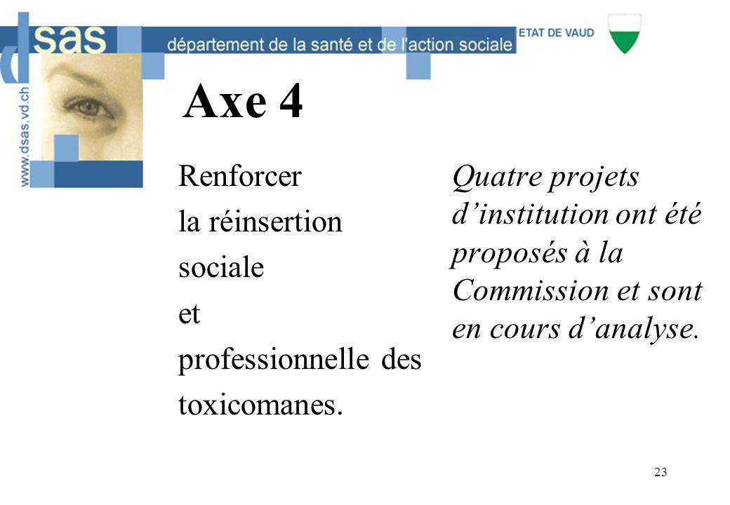 23 Axe 4 Renforcer la réinsertion sociale et professionnelle des toxicomanes. Quatre projets d'institution ont été proposés à la Commission et sont en