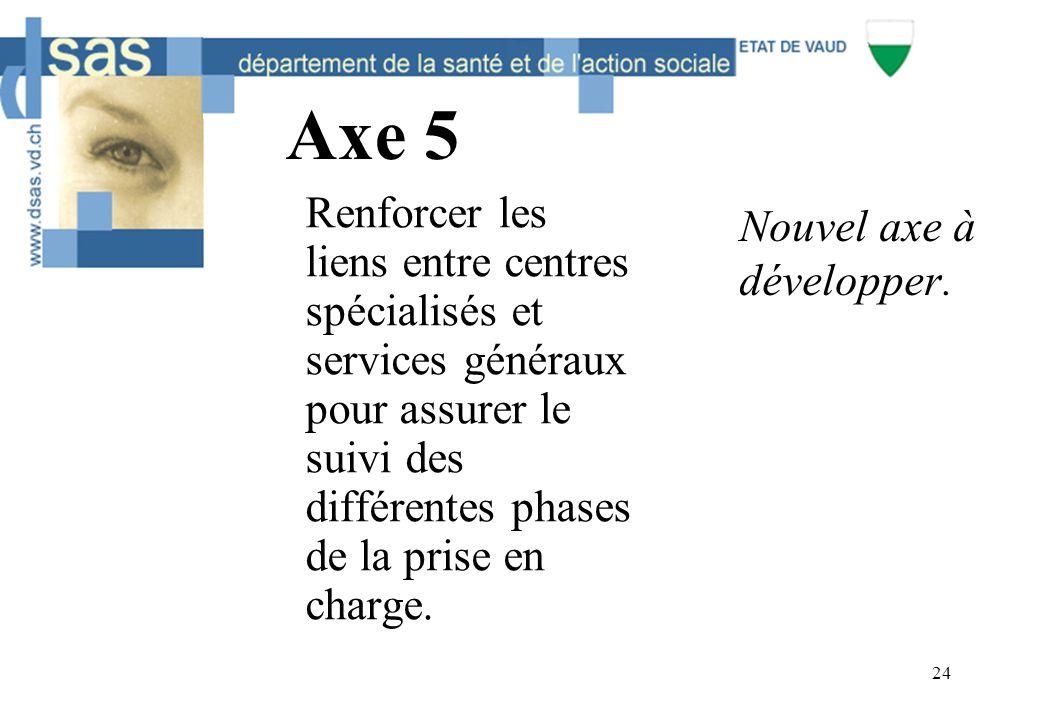24 Axe 5 Renforcer les liens entre centres spécialisés et services généraux pour assurer le suivi des différentes phases de la prise en charge.