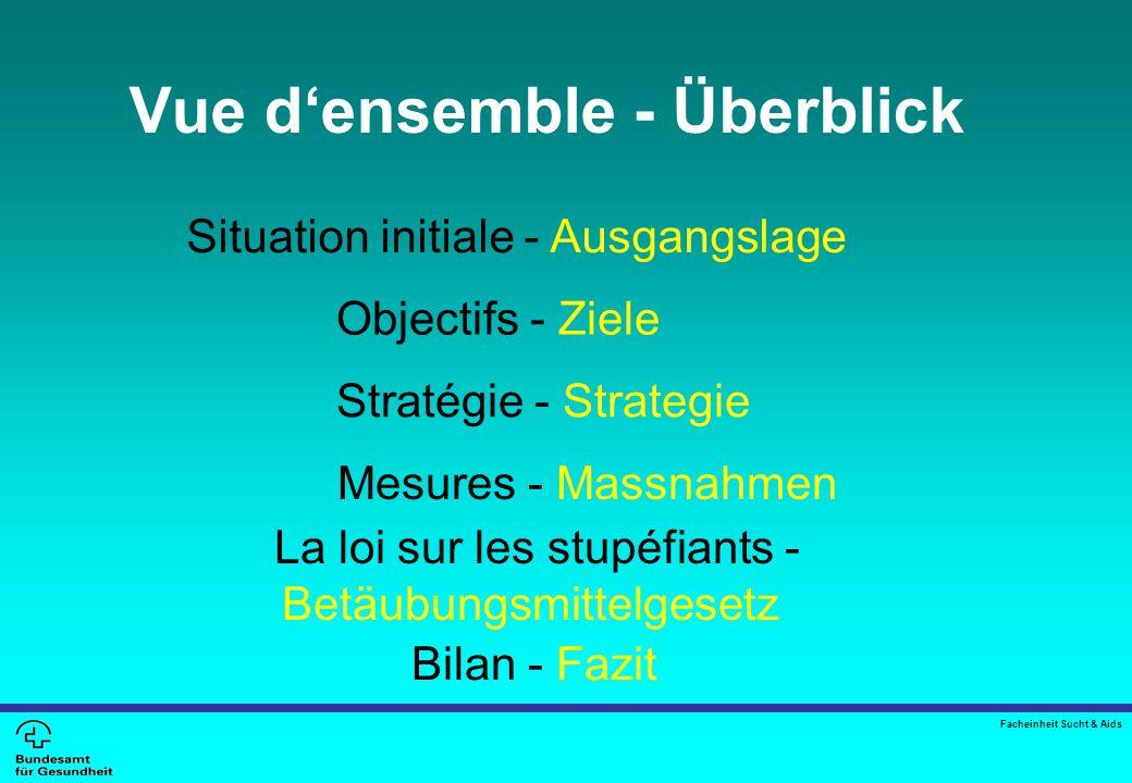 Vue d'ensemble - Überblick Objectifs - Ziele Stratégie - Strategie Mesures - Massnahmen La loi sur les stupéfiants - Betäubungsmittelgesetz Bilan - Fa