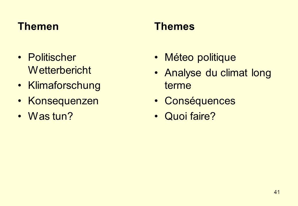 41 Themen Politischer Wetterbericht Klimaforschung Konsequenzen Was tun? Themes Méteo politique Analyse du climat long terme Conséquences Quoi faire?