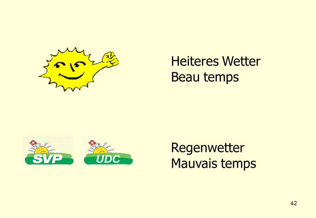 42 Heiteres Wetter Beau temps Regenwetter Mauvais temps
