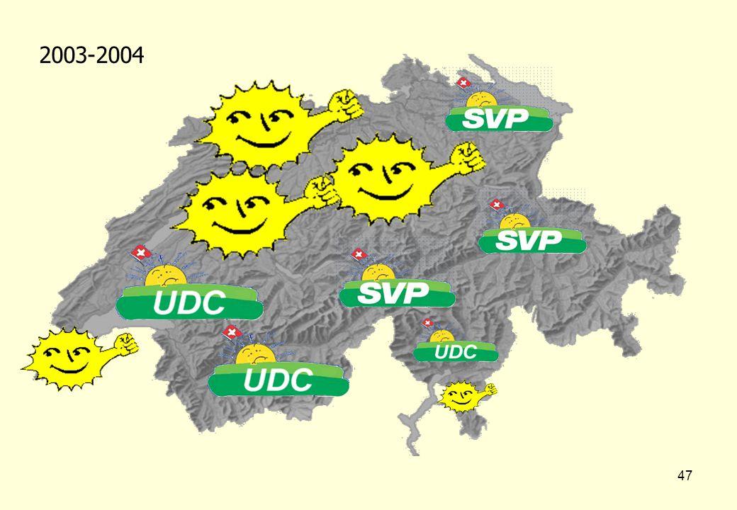 47 2003-2004