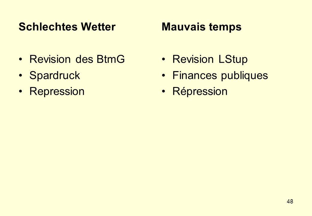48 Schlechtes Wetter Revision des BtmG Spardruck Repression Mauvais temps Revision LStup Finances publiques Répression