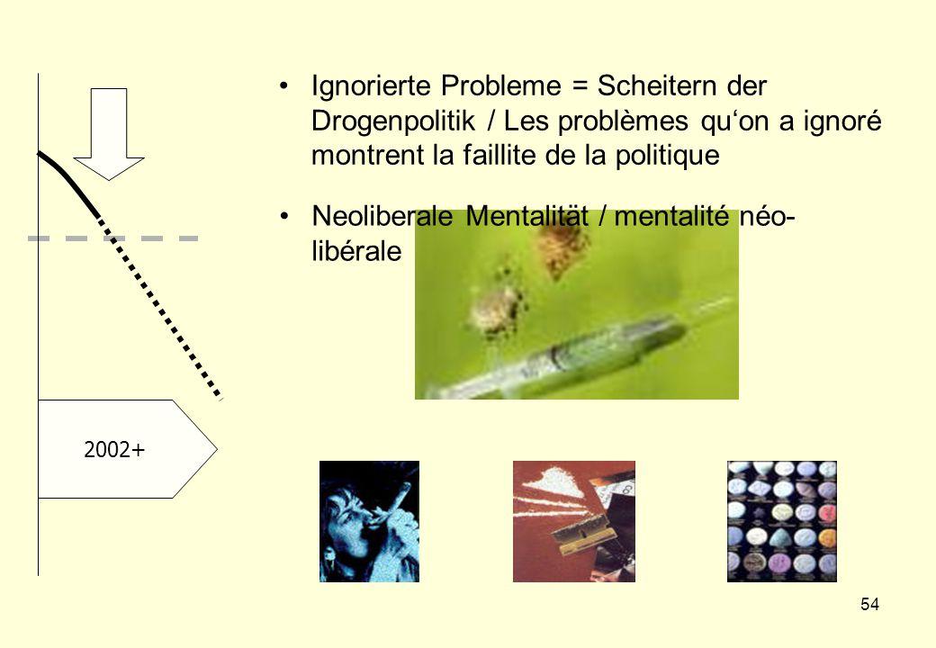 54 2002+ Ignorierte Probleme = Scheitern der Drogenpolitik / Les problèmes qu'on a ignoré montrent la faillite de la politique Neoliberale Mentalität / mentalité néo- libérale