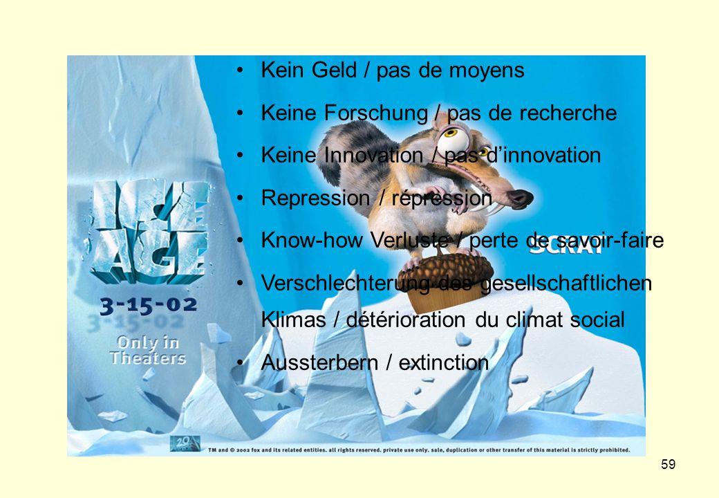 59 Kein Geld / pas de moyens Keine Forschung / pas de recherche Keine Innovation / pas d'innovation Repression / répression Know-how Verluste / perte de savoir-faire Verschlechterung des gesellschaftlichen Klimas / détérioration du climat social Aussterbern / extinction
