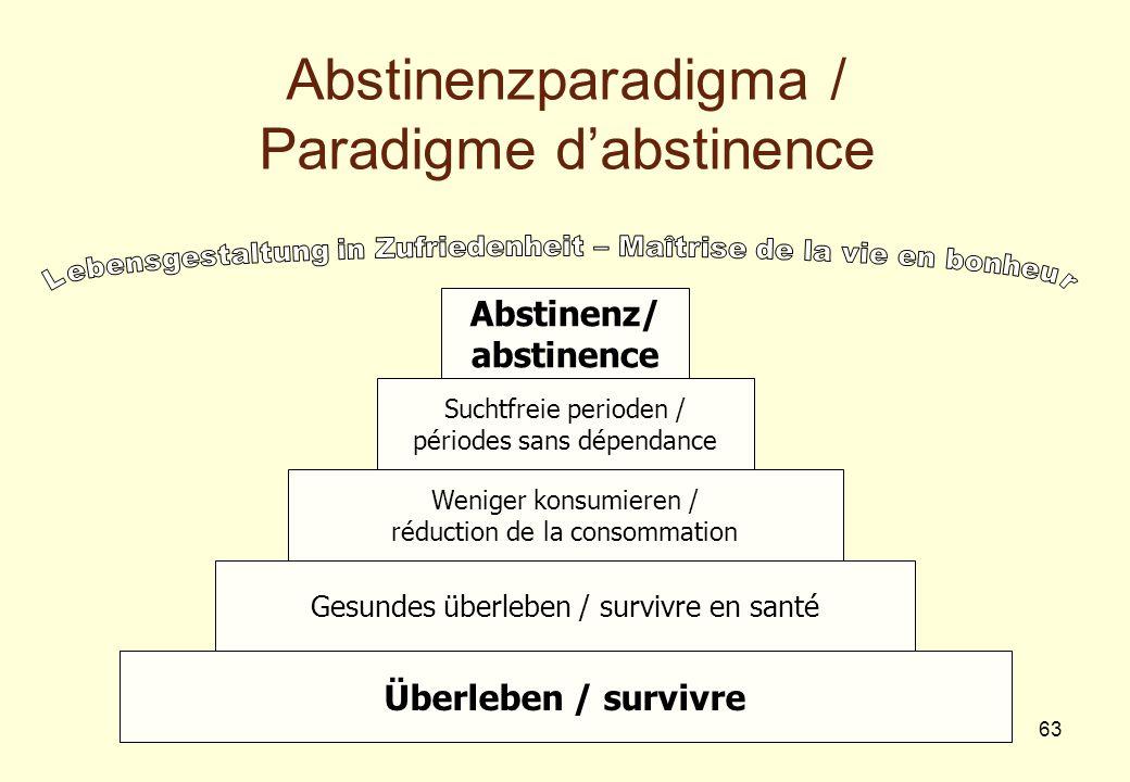 63 Abstinenzparadigma / Paradigme d'abstinence Überleben / survivre Gesundes überleben / survivre en santé Weniger konsumieren / réduction de la consommation Suchtfreie perioden / périodes sans dépendance Abstinenz/ abstinence