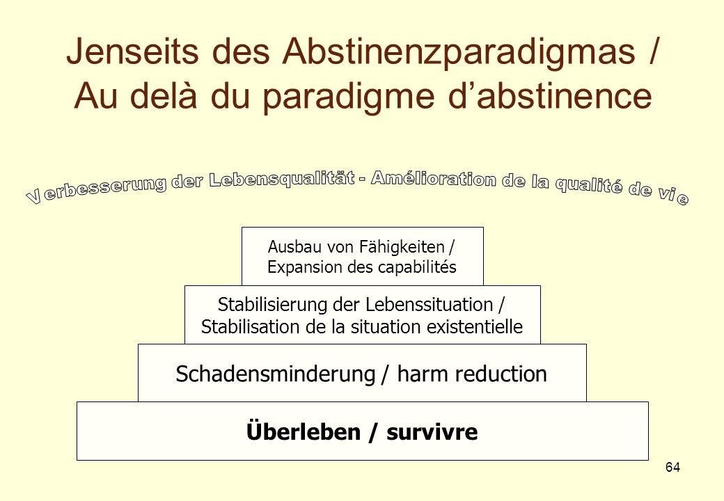 64 Jenseits des Abstinenzparadigmas / Au delà du paradigme d'abstinence Überleben / survivre Schadensminderung / harm reduction Stabilisierung der Leb