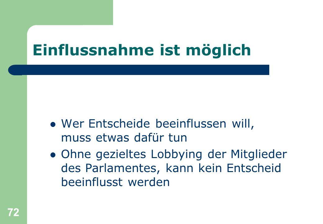 72 Einflussnahme ist möglich Wer Entscheide beeinflussen will, muss etwas dafür tun Ohne gezieltes Lobbying der Mitglieder des Parlamentes, kann kein Entscheid beeinflusst werden