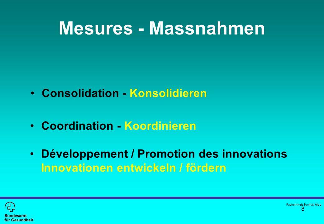 8 Mesures - Massnahmen Consolidation - Konsolidieren Coordination - Koordinieren Développement / Promotion des innovations Innovationen entwickeln / fördern Facheinheit Sucht & Aids