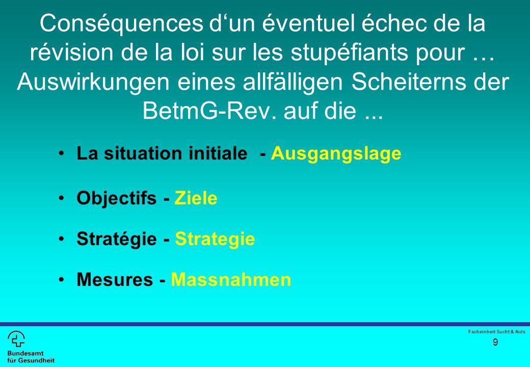 9 Conséquences d'un éventuel échec de la révision de la loi sur les stupéfiants pour … Auswirkungen eines allfälligen Scheiterns der BetmG-Rev. auf di