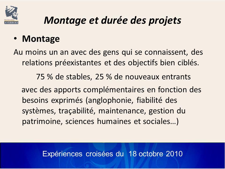 Expériences croisées du 18 octobre 2010 Montage et durée des projets Montage Au moins un an avec des gens qui se connaissent, des relations préexistantes et des objectifs bien ciblés.