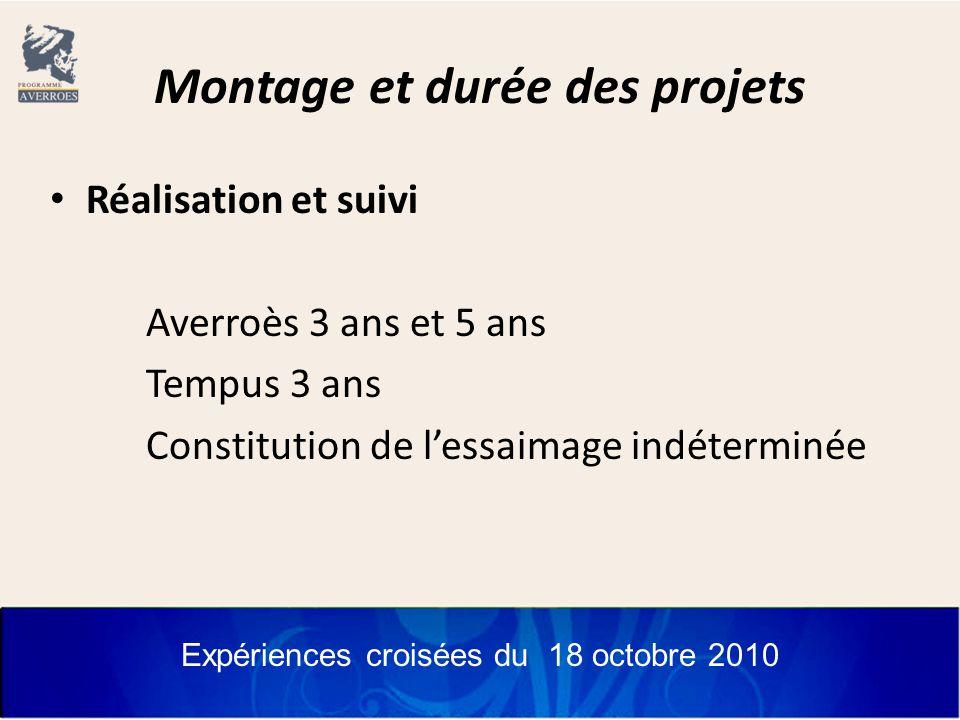 Expériences croisées du 18 octobre 2010 Montage et durée des projets Réalisation et suivi Averroès 3 ans et 5 ans Tempus 3 ans Constitution de l'essaimage indéterminée