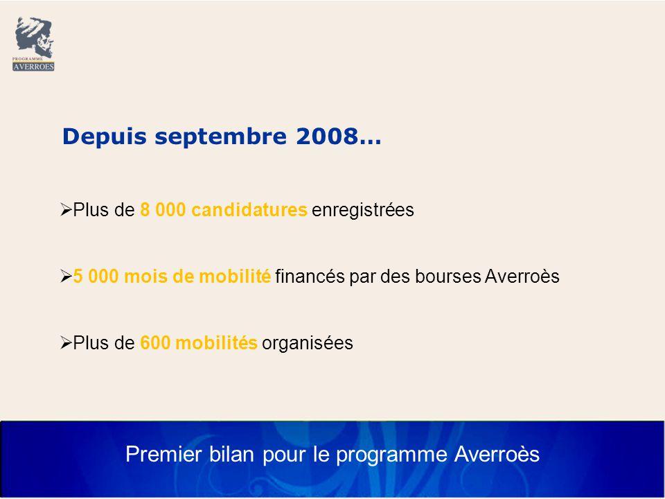 Premier bilan pour le programme Averroès  Plus de 8 000 candidatures enregistrées  5 000 mois de mobilité financés par des bourses Averroès  Plus de 600 mobilités organisées Depuis septembre 2008…