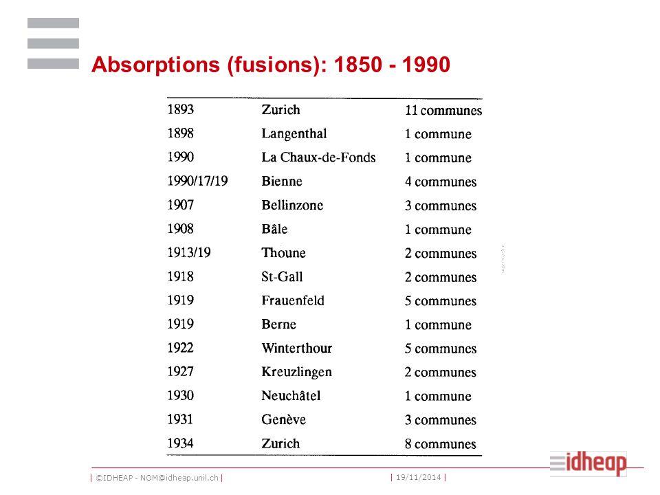 | ©IDHEAP - NOM@idheap.unil.ch | | 19/11/2014 | Absorptions (fusions): 1850 - 1990