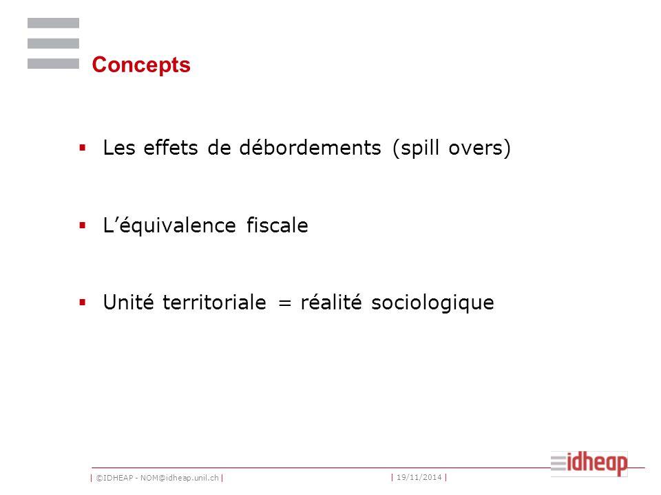 | ©IDHEAP - NOM@idheap.unil.ch | | 19/11/2014 | Concepts  Les effets de débordements (spill overs)  L'équivalence fiscale  Unité territoriale = réalité sociologique
