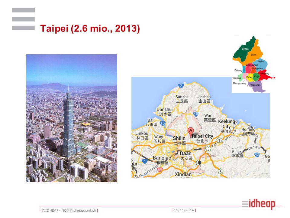 | ©IDHEAP - NOM@idheap.unil.ch | | 19/11/2014 | Taipei (2.6 mio., 2013)
