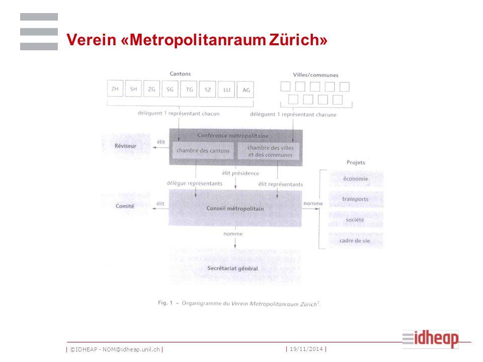 | ©IDHEAP - NOM@idheap.unil.ch | | 19/11/2014 | Verein «Metropolitanraum Zürich»