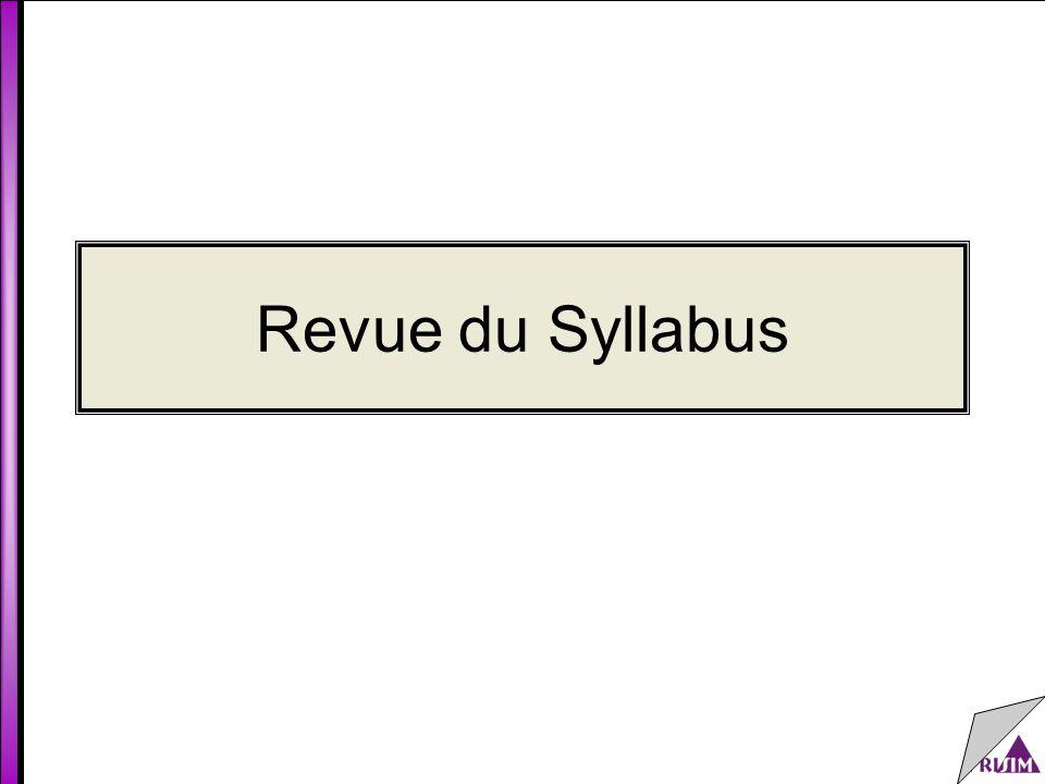 Revue du Syllabus