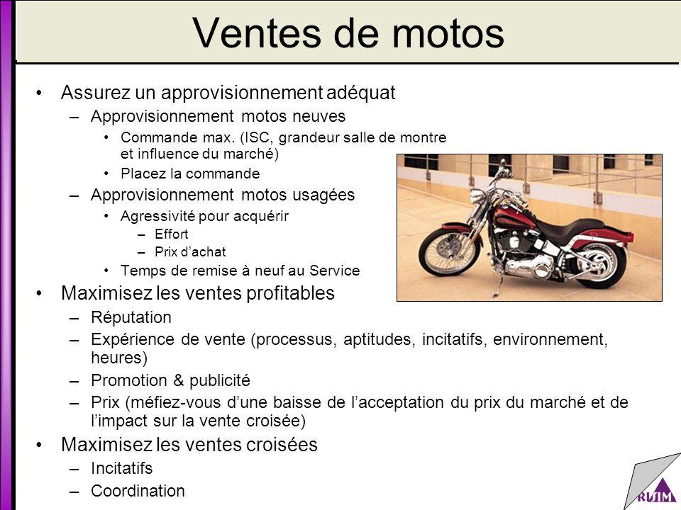 Ventes de motos Assurez un approvisionnement adéquat –Approvisionnement motos neuves Commande max.