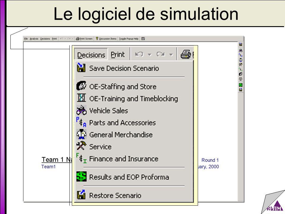 Le logiciel de simulation Voir autrement, penser autrement  PrisSIM  PrisSIMPrisSIM