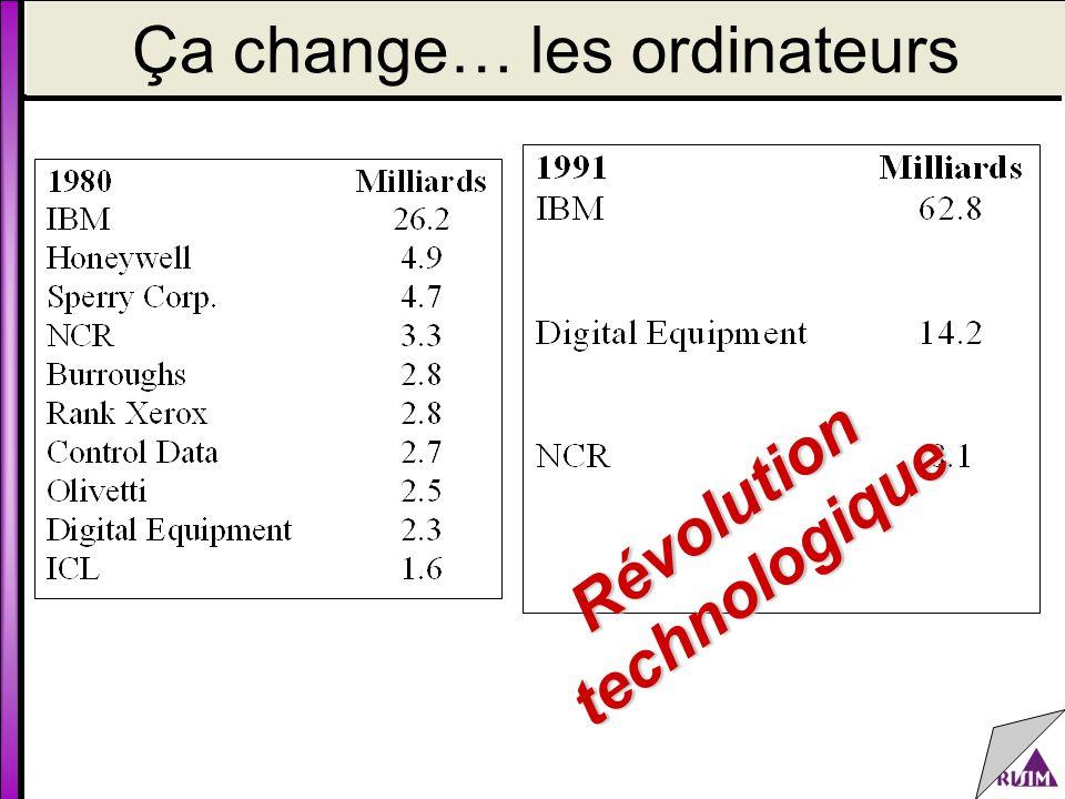 Ça change… les ordinateurs Révolutiontechnologique