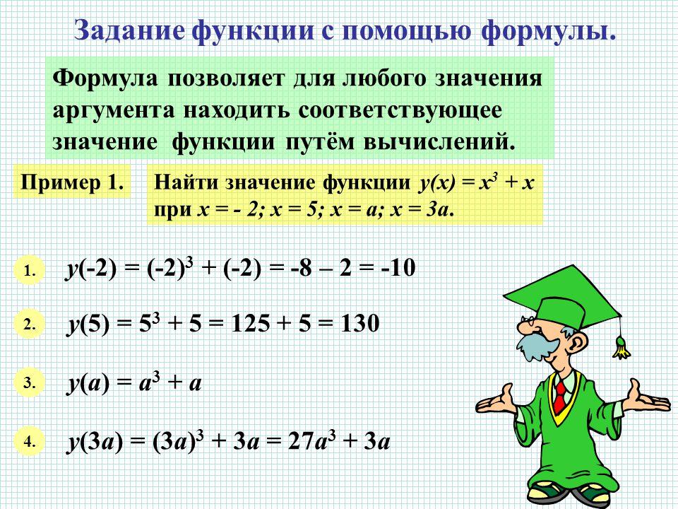 Задание функции с помощью формулы.
