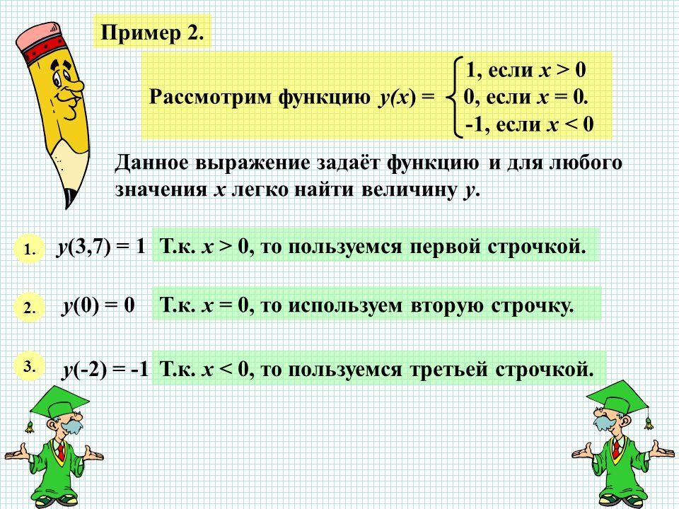 Пример 2. 1, если х > 0 Рассмотрим функцию у(х) = 0, если х = 0.