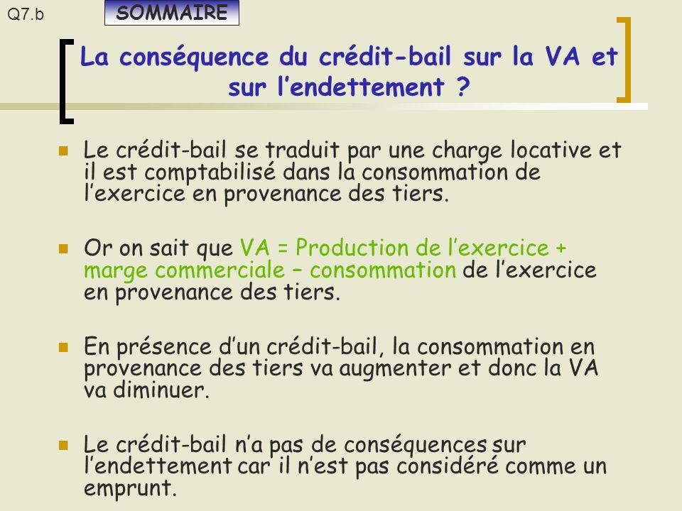 La conséquence du crédit-bail sur la VA et sur l'endettement ? Le crédit-bail se traduit par une charge locative et il est comptabilisé dans la consom