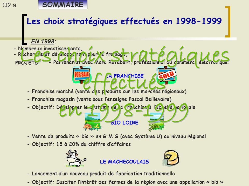 LA FRANCHISE LE MACHECOULAIS - Franchise marché (vente des produits sur les marchés régionaux) - Franchise magasin (vente sous l'enseigne Pascal Beill