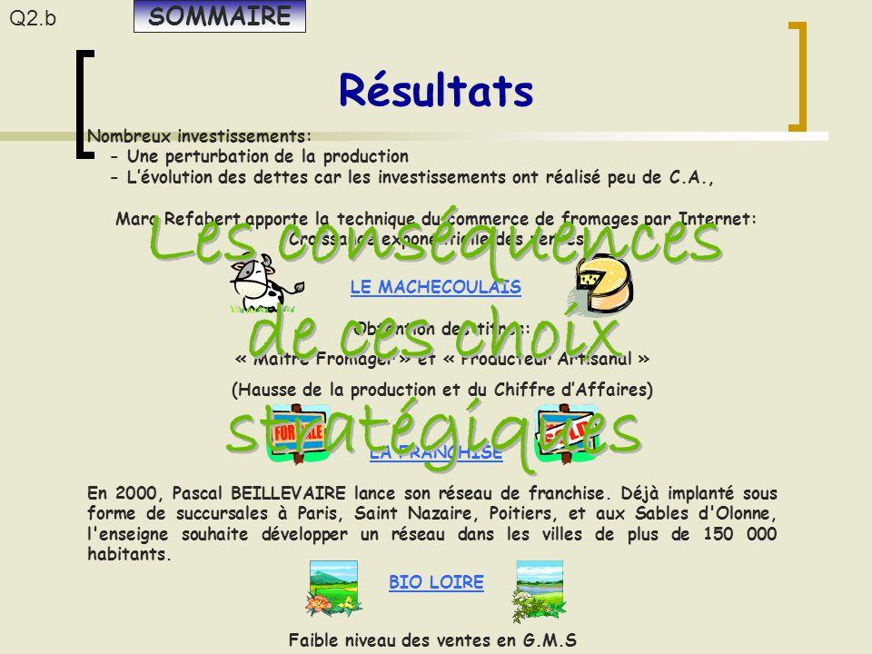 Résultats LA FRANCHISE LE MACHECOULAIS En 2000, Pascal BEILLEVAIRE lance son réseau de franchise. Déjà implanté sous forme de succursales à Paris, Sai