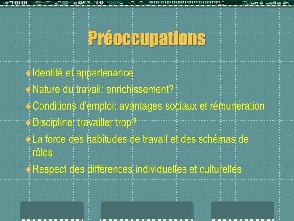 Préoccupations  Identité et appartenance  Nature du travail: enrichissement.